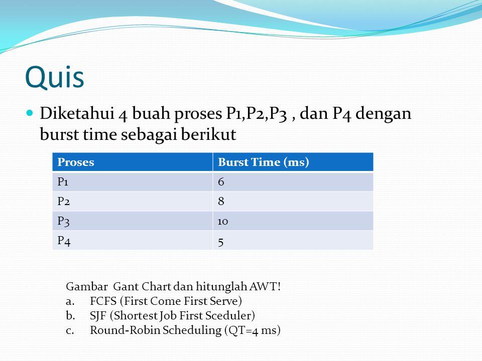 Quis Diketahui 4 buah proses P1,P2,P3 , dan P4 dengan burst time sebagai berikut. Proses. Burst Time (ms)