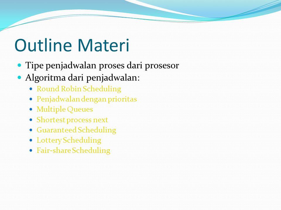 Outline Materi Tipe penjadwalan proses dari prosesor