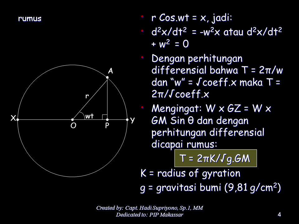 d2x/dt2 = -w2x atau d2x/dt2 + w2 = 0