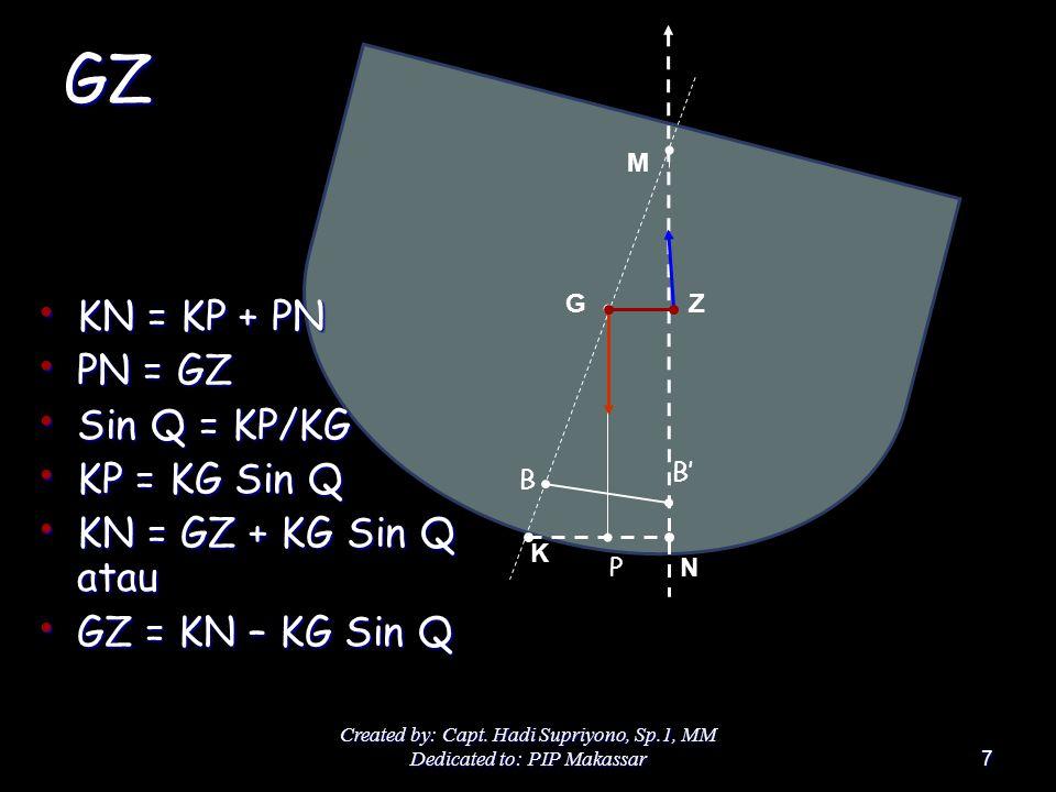 GZ KN = KP + PN PN = GZ Sin Q = KP/KG KP = KG Sin Q