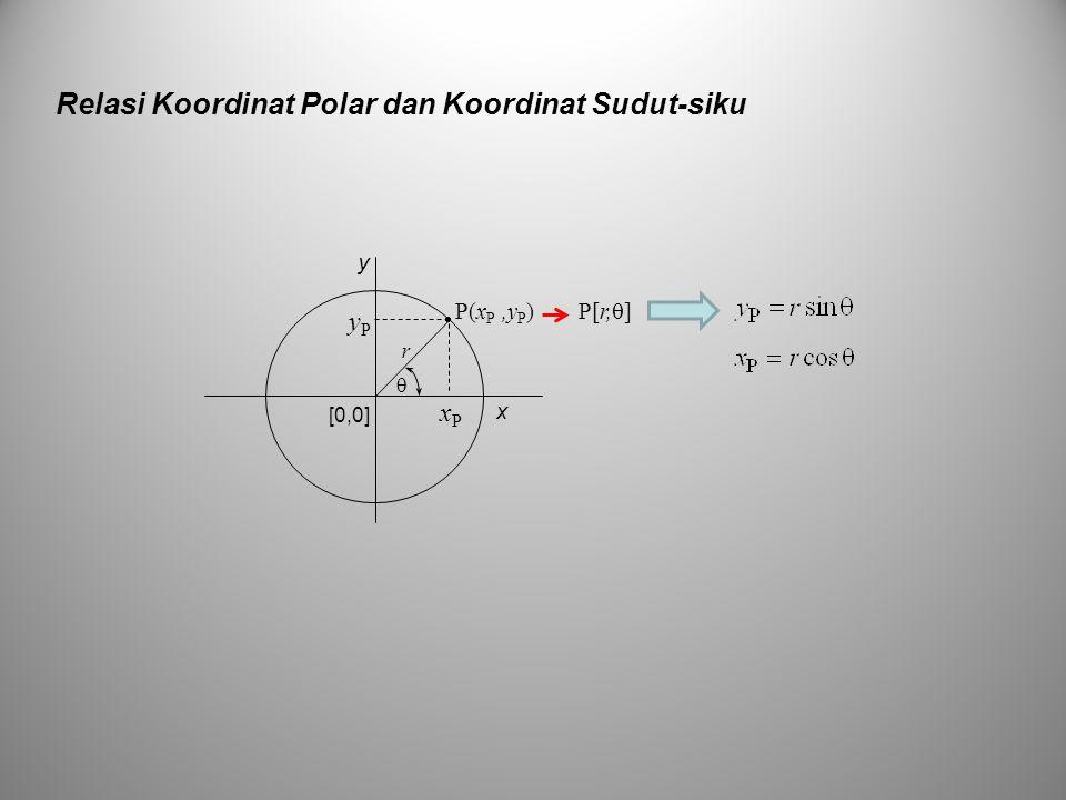 Relasi Koordinat Polar dan Koordinat Sudut-siku