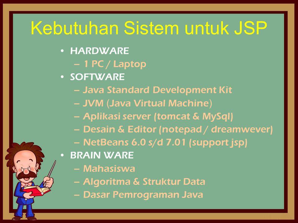 Kebutuhan Sistem untuk JSP