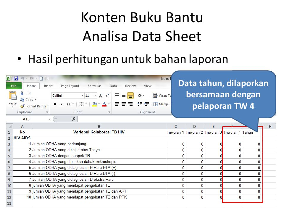 Konten Buku Bantu Analisa Data Sheet