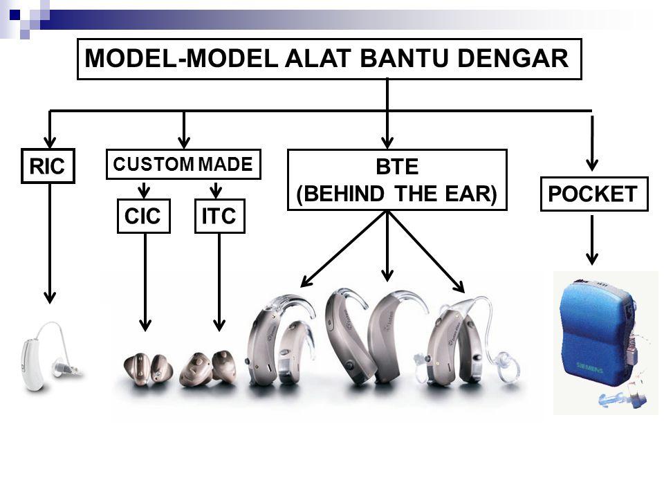 MODEL-MODEL ALAT BANTU DENGAR