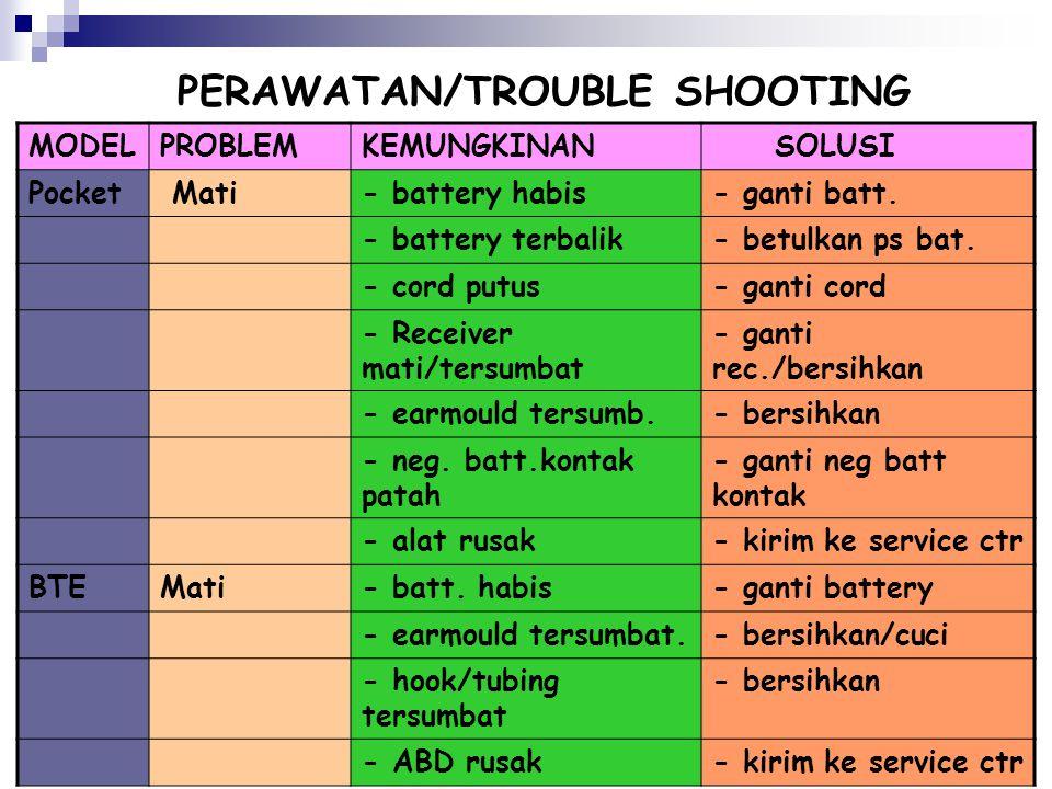 PERAWATAN/TROUBLE SHOOTING