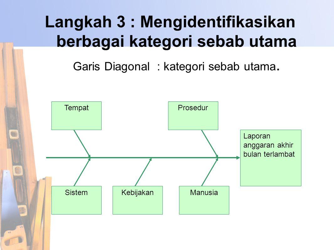 Langkah 3 : Mengidentifikasikan berbagai kategori sebab utama
