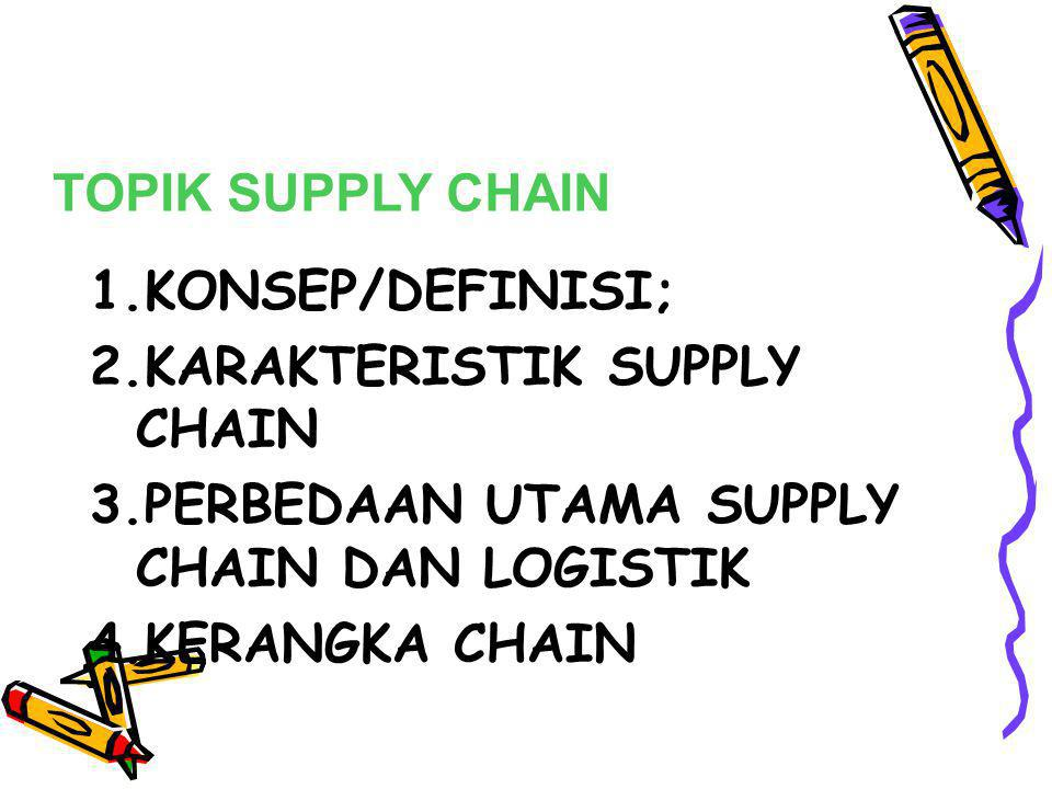 TOPIK SUPPLY CHAIN KONSEP/DEFINISI; KARAKTERISTIK SUPPLY CHAIN. PERBEDAAN UTAMA SUPPLY CHAIN DAN LOGISTIK.