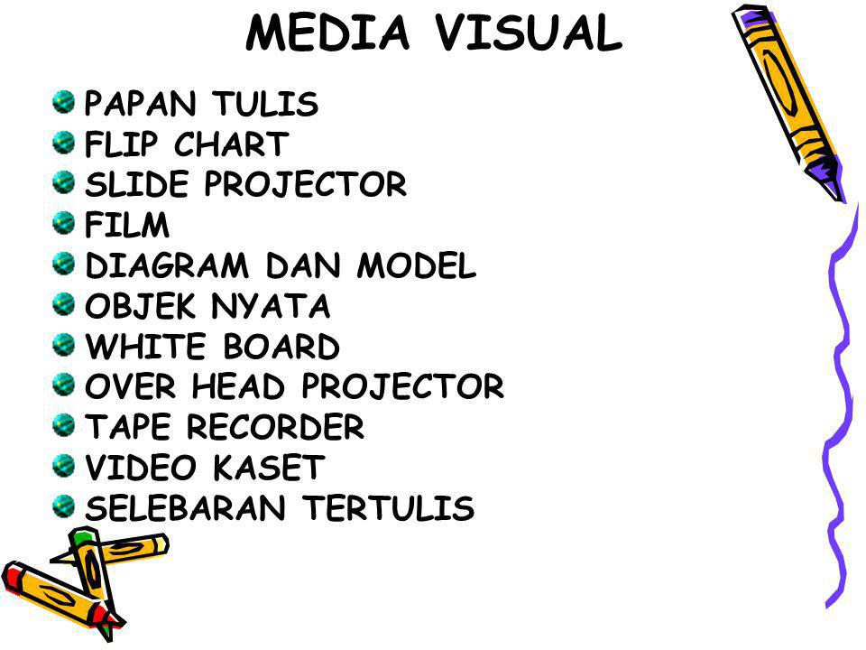 MEDIA VISUAL PAPAN TULIS FLIP CHART SLIDE PROJECTOR FILM