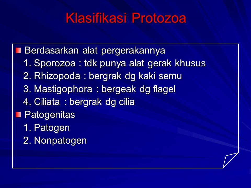 Klasifikasi Protozoa Berdasarkan alat pergerakannya