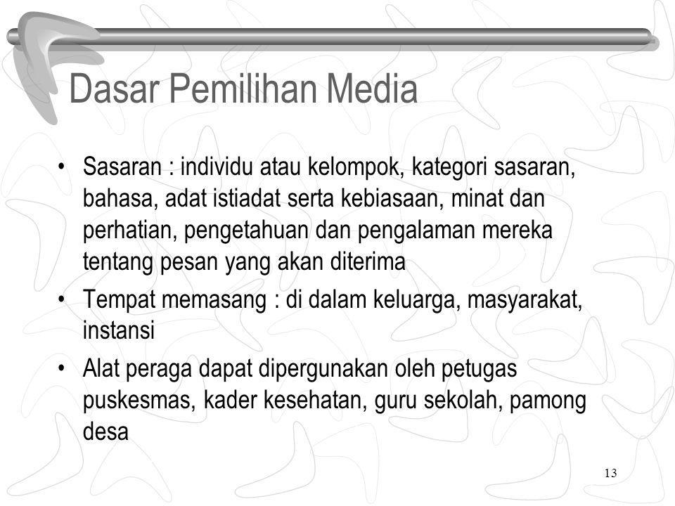 Dasar Pemilihan Media