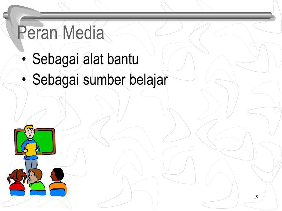 Peran Media Sebagai alat bantu Sebagai sumber belajar