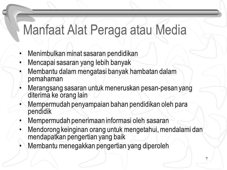 Manfaat Alat Peraga atau Media