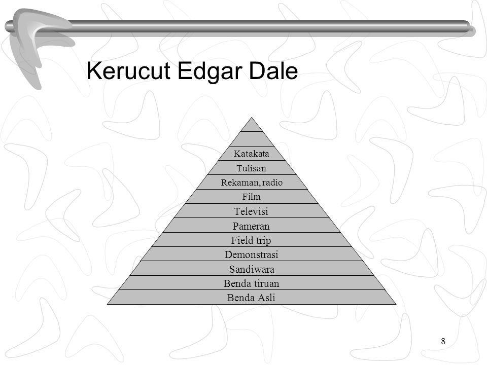 Kerucut Edgar Dale