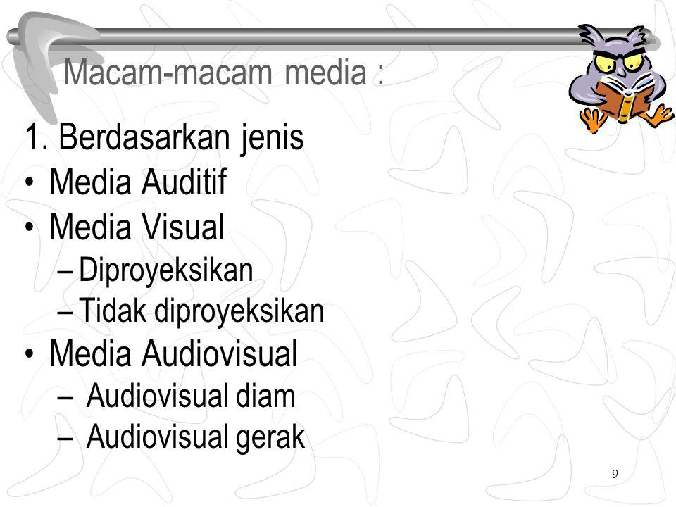 Macam-macam media : 1. Berdasarkan jenis Media Auditif Media Visual