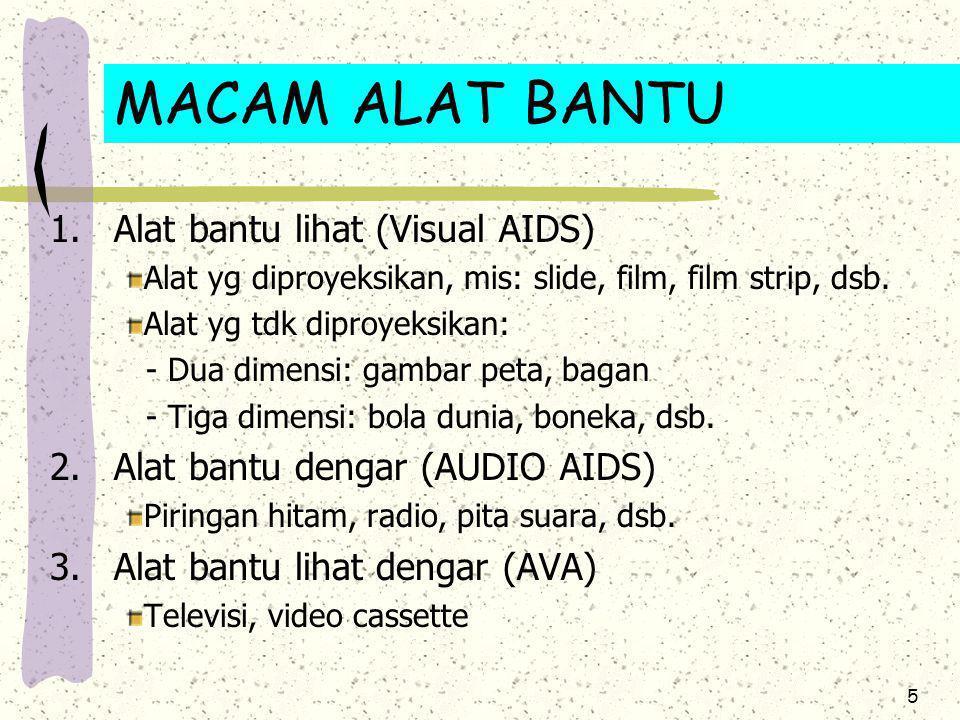 MACAM ALAT BANTU Alat bantu lihat (Visual AIDS)