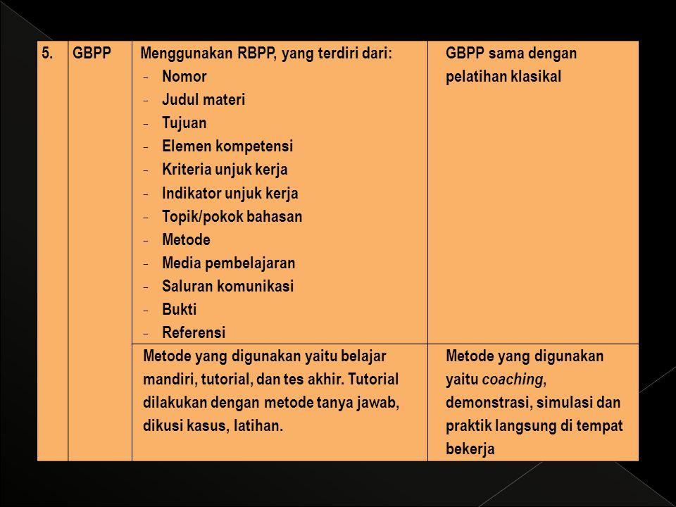 5. GBPP. Menggunakan RBPP, yang terdiri dari: Nomor. Judul materi. Tujuan. Elemen kompetensi. Kriteria unjuk kerja.