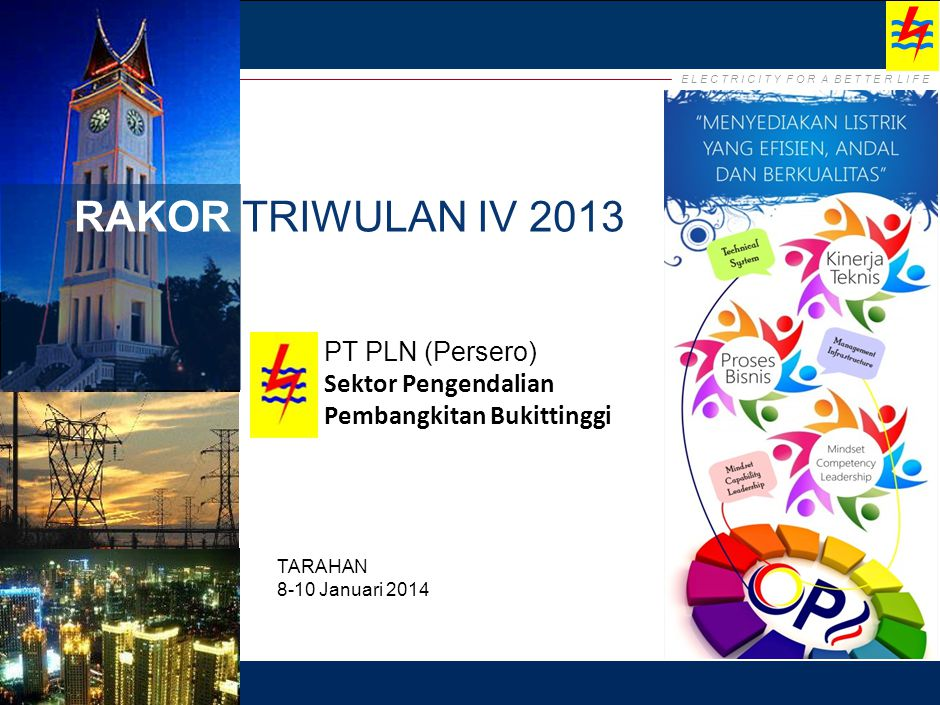Latar Belakang Road Map SBKT 2012-2018