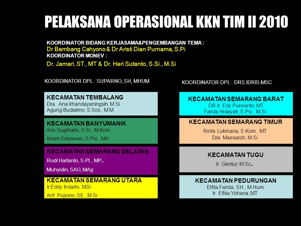 PELAKSANA OPERASIONAL KKN TIM II 2010