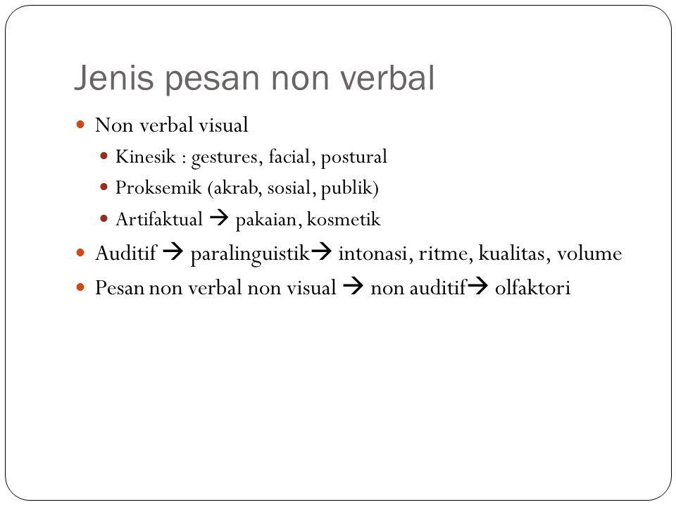 Jenis pesan non verbal Non verbal visual