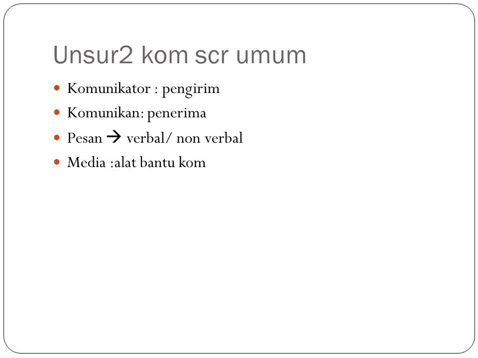 Unsur2 kom scr umum Komunikator : pengirim Komunikan: penerima