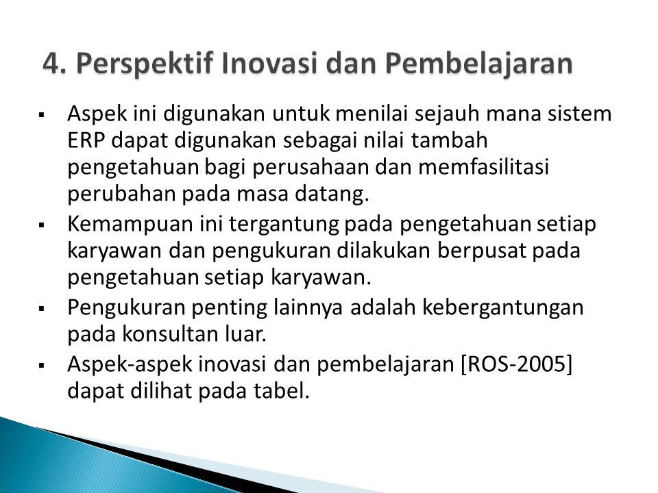 4. Perspektif Inovasi dan Pembelajaran