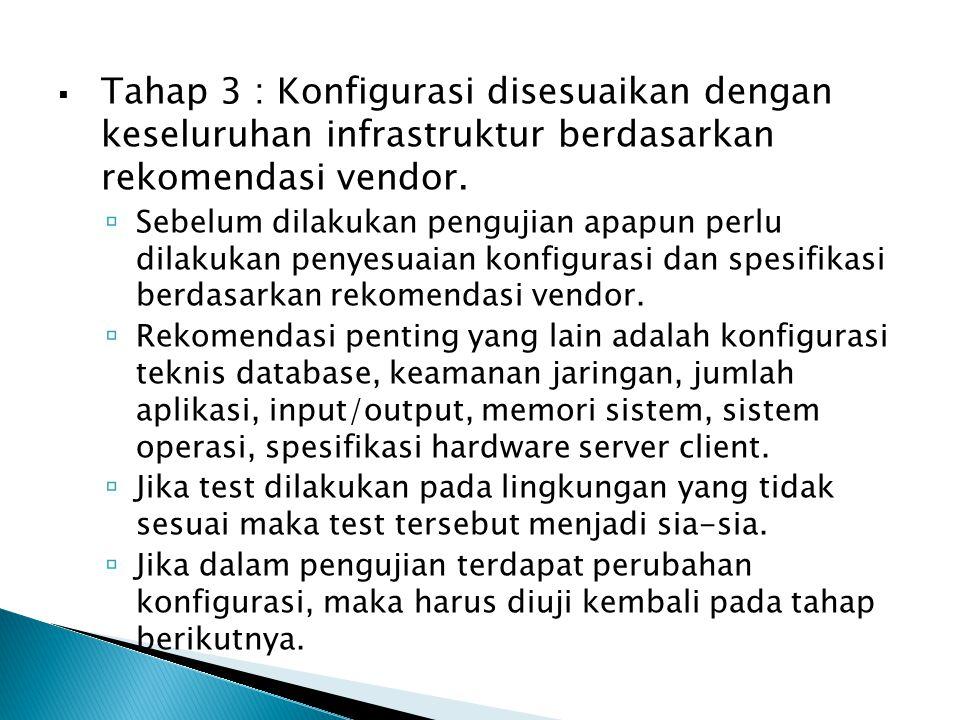 Tahap 3 : Konfigurasi disesuaikan dengan keseluruhan infrastruktur berdasarkan rekomendasi vendor.
