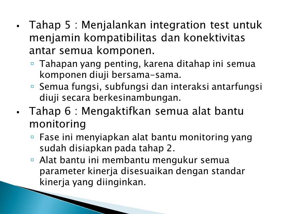 Tahap 6 : Mengaktifkan semua alat bantu monitoring