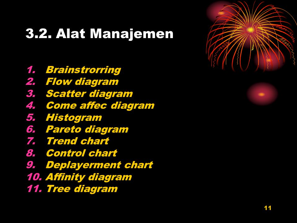 3.2. Alat Manajemen Brainstrorring Flow diagram Scatter diagram