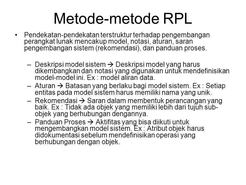 Metode-metode RPL