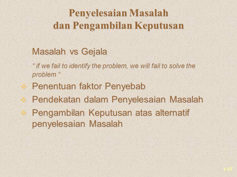 Penyelesaian Masalah dan Pengambilan Keputusan