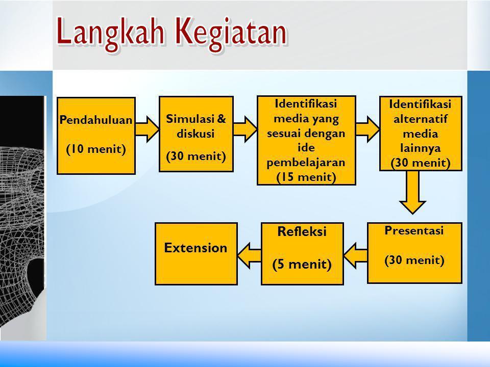 Langkah Kegiatan Refleksi Extension (5 menit)
