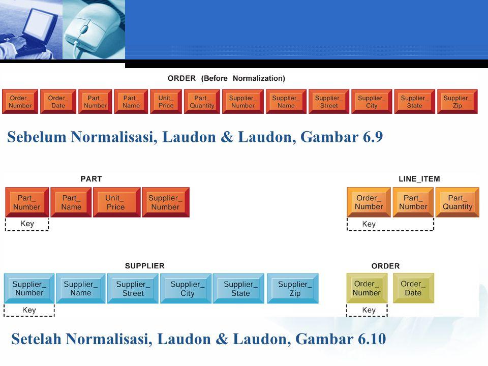 Sebelum Normalisasi, Laudon & Laudon, Gambar 6.9