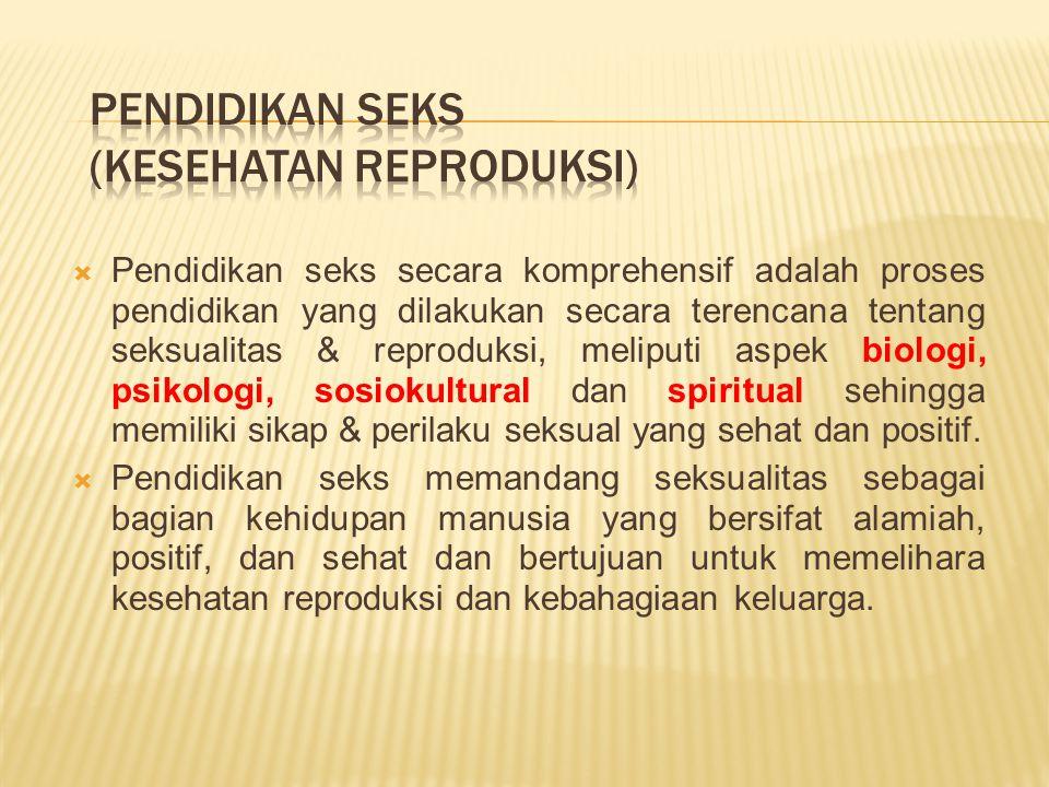 Pendidikan seks (kesehatan reproduksi)