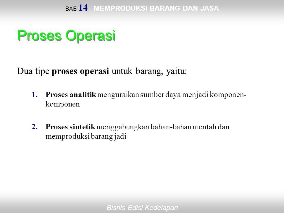 Proses Operasi Dua tipe proses operasi untuk barang, yaitu: