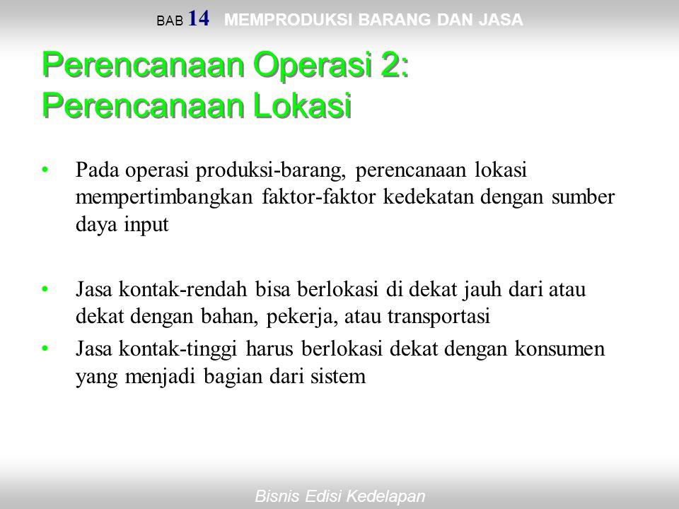 Perencanaan Operasi 2: Perencanaan Lokasi
