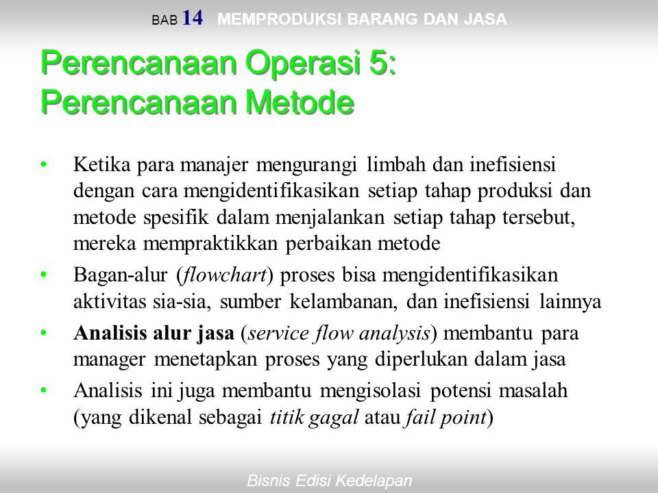 Perencanaan Operasi 5: Perencanaan Metode