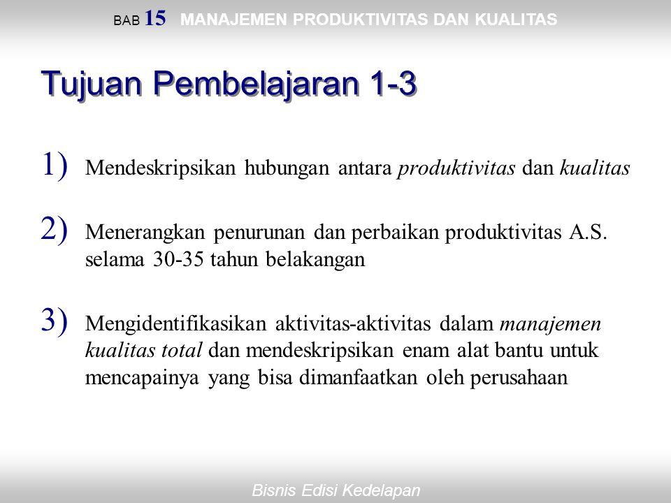 BAB 15 MANAJEMEN PRODUKTIVITAS DAN KUALITAS