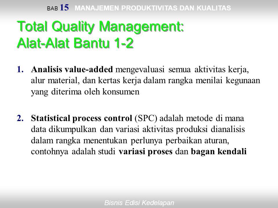 Total Quality Management: Alat-Alat Bantu 1-2