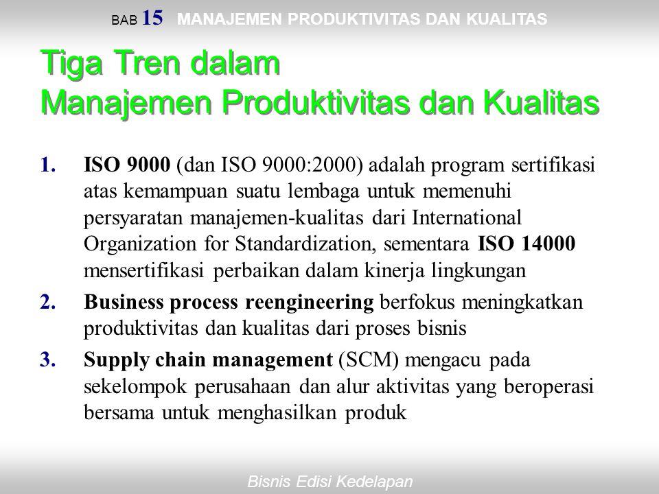 Tiga Tren dalam Manajemen Produktivitas dan Kualitas