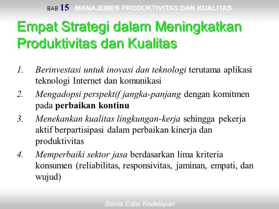 Empat Strategi dalam Meningkatkan Produktivitas dan Kualitas