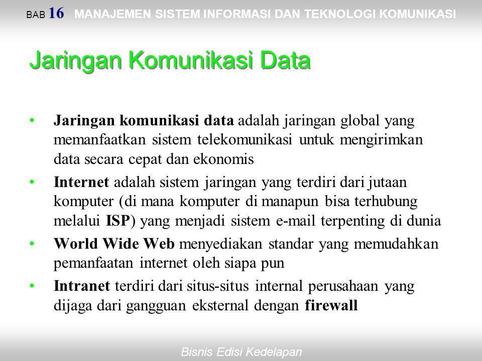 Jaringan Komunikasi Data