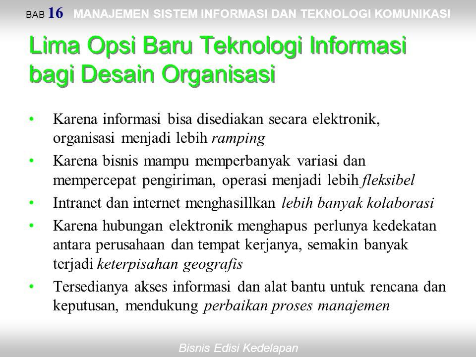 Lima Opsi Baru Teknologi Informasi bagi Desain Organisasi