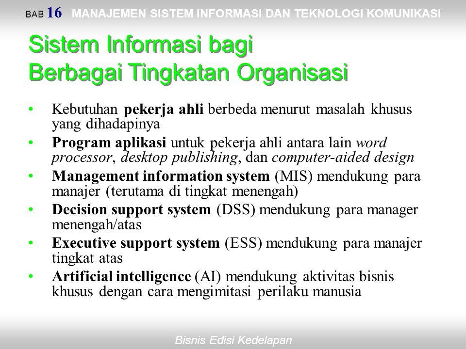 Sistem Informasi bagi Berbagai Tingkatan Organisasi