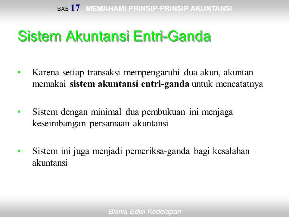 Sistem Akuntansi Entri-Ganda