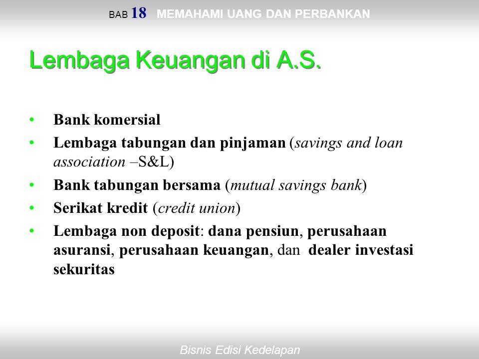 Lembaga Keuangan di A.S. Bank komersial
