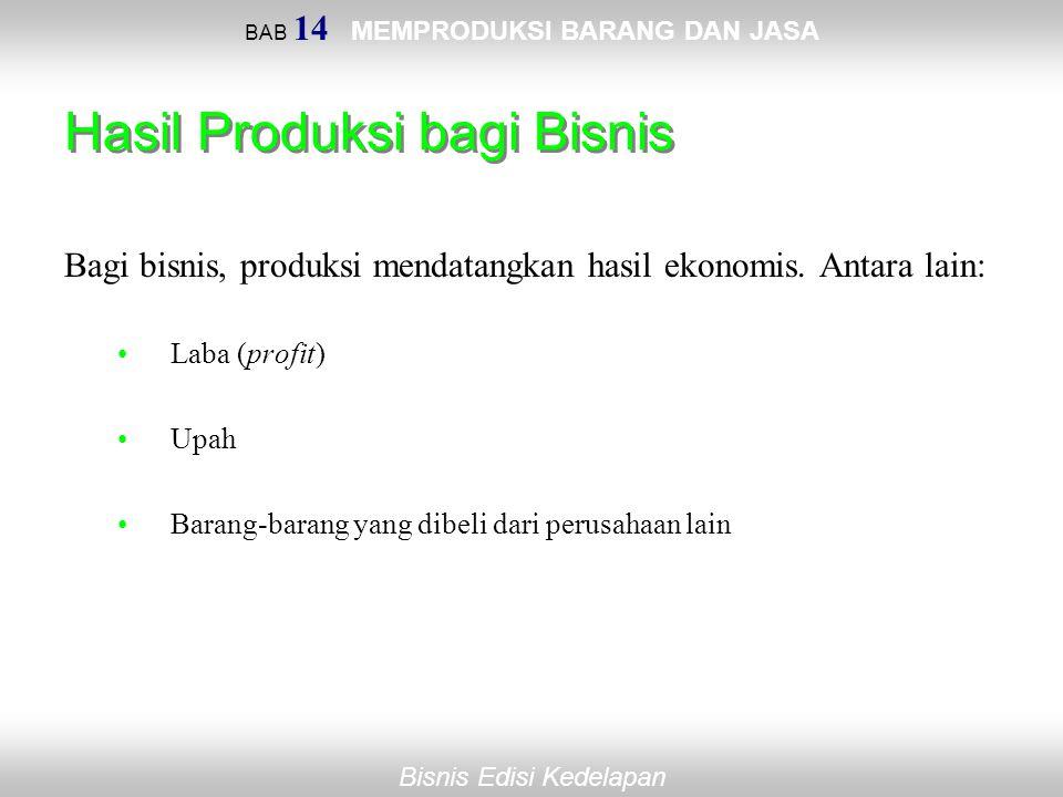 Hasil Produksi bagi Bisnis