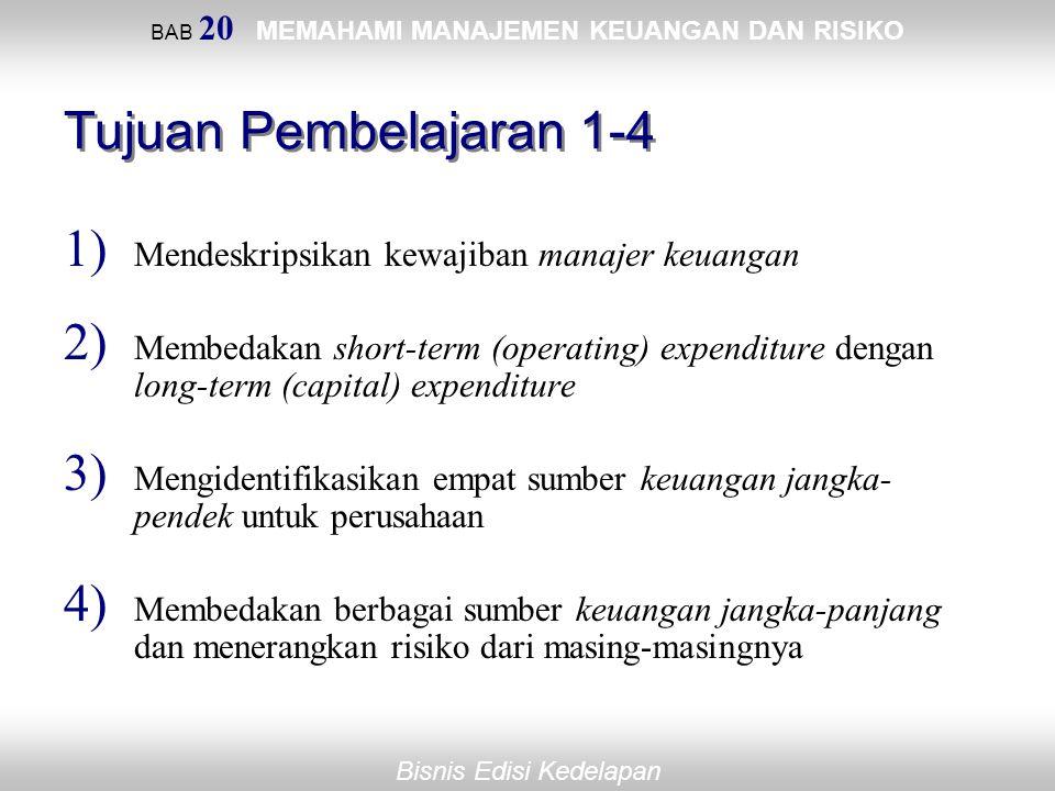 Tujuan Pembelajaran 1-4 Mendeskripsikan kewajiban manajer keuangan