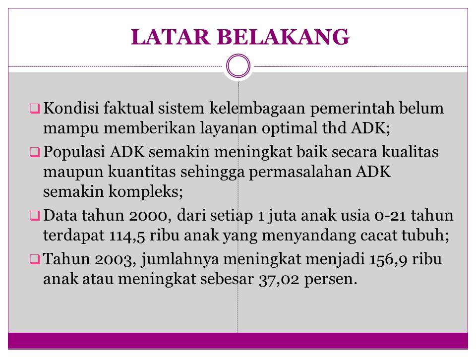 LATAR BELAKANG Kondisi faktual sistem kelembagaan pemerintah belum mampu memberikan layanan optimal thd ADK;