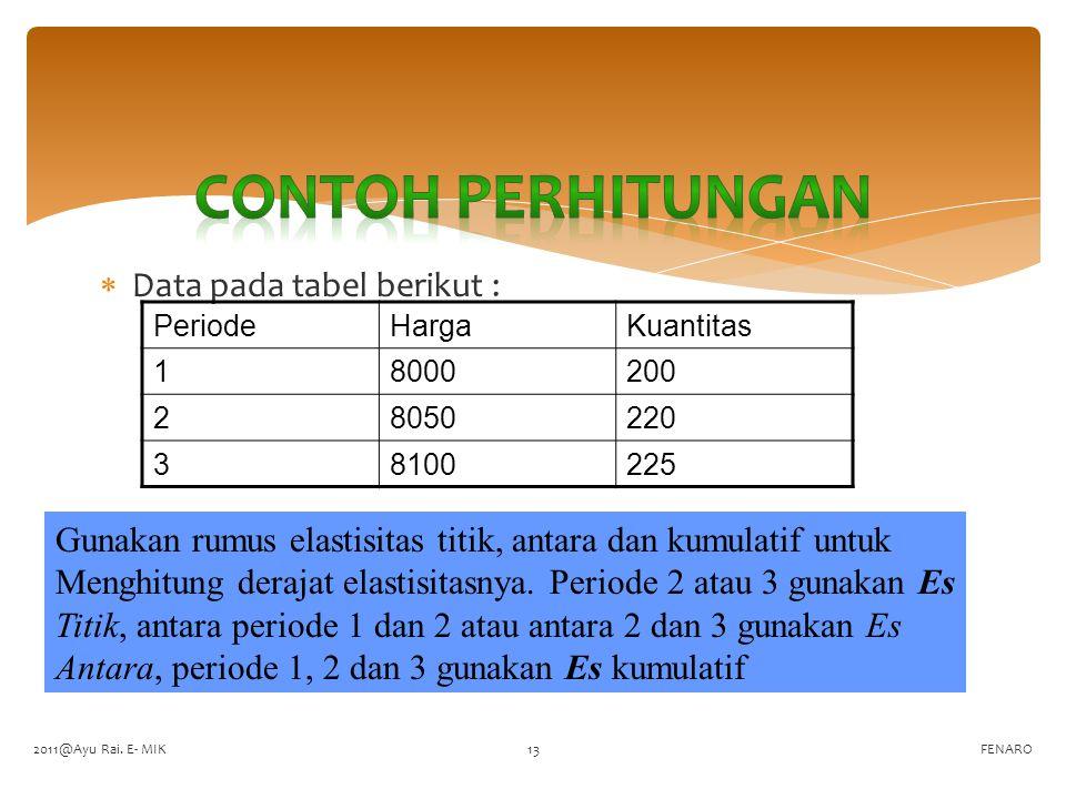 Contoh perhitungan Data pada tabel berikut :