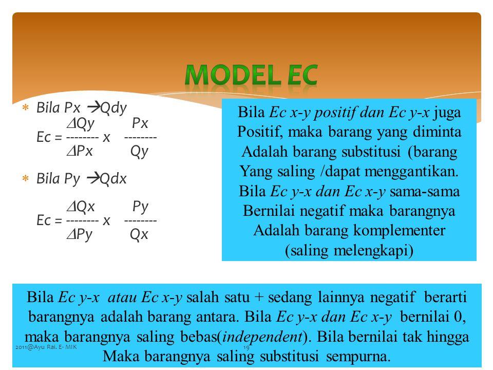 Model Ec Bila Px Qdy Qy Px Ec = -------- x -------- Px Qy